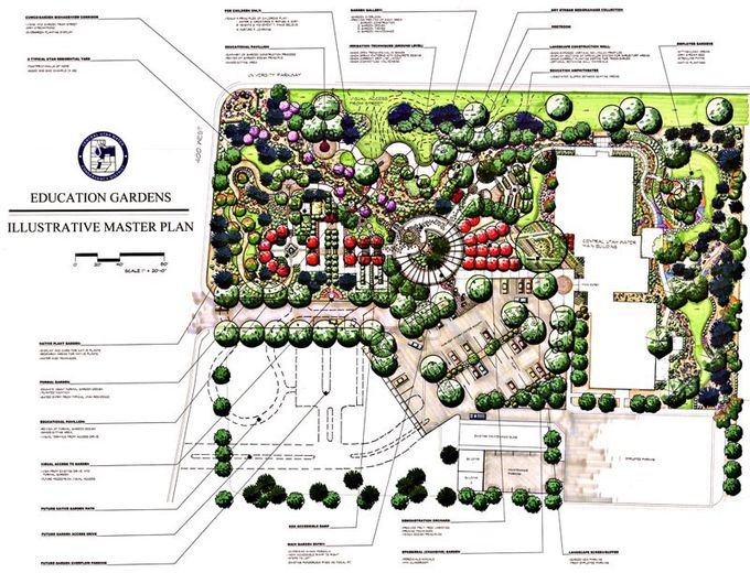 Landscape Architecture Plan landscape architecture plan residential inside decorating